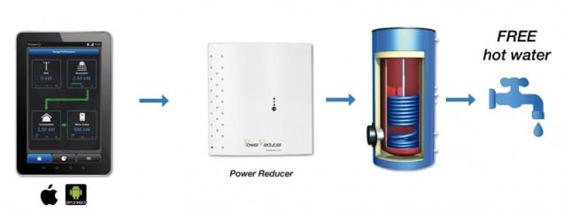 power reducer